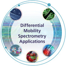 Calling all Bioanalysts: We're Making Bioanalytical Selectivity Challenges History